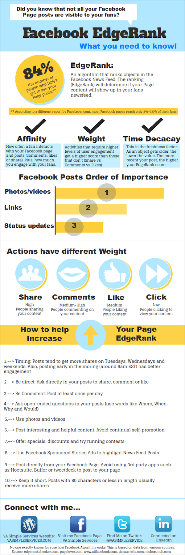 Facebook-fans-infographic