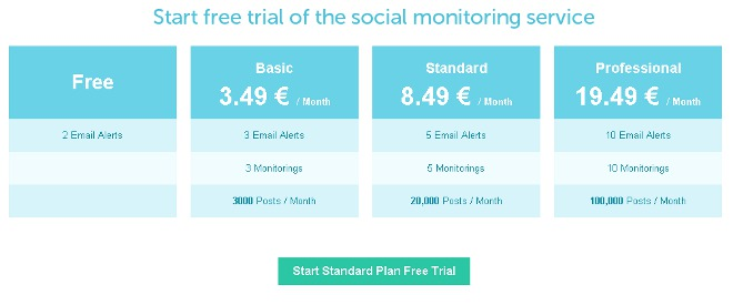 social_searcher_pricing