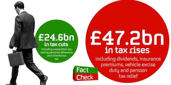 budget2015-4